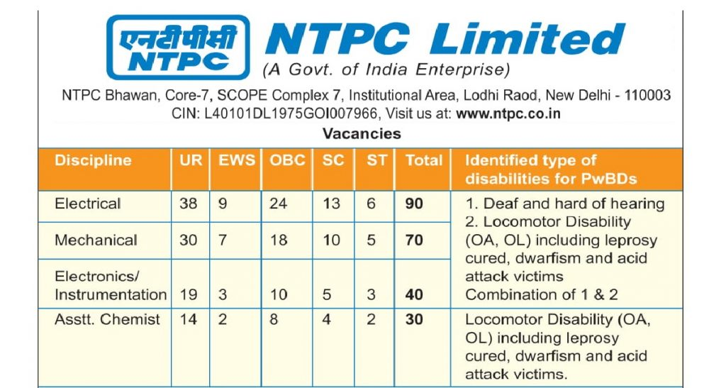 NTPC Recruitment 2021 Apply for 230 Assistant Engineer & Assistant Chemist Posts