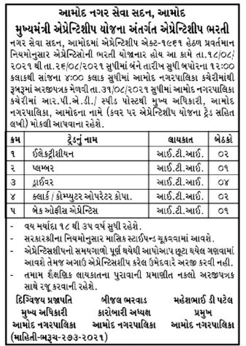Amod Nagarpalika Recruitment 2021 Apply for Clerk and Apprentice Posts